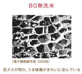 BG無洗米