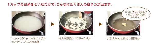 1カップのお米をといだだけで、こんなにたくさんの肌ヌカが出ます。